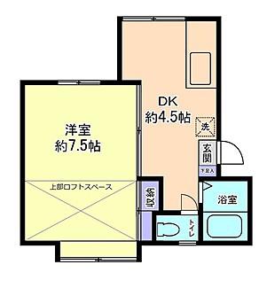 物件番号: 1110306091 信開セルーラ西中野 富山市西中野町2丁目 1DK アパート 間取り図